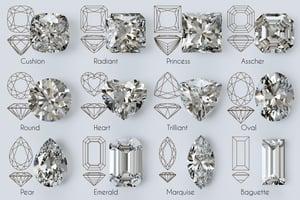 Diamond cuts chart | Facets Singapore